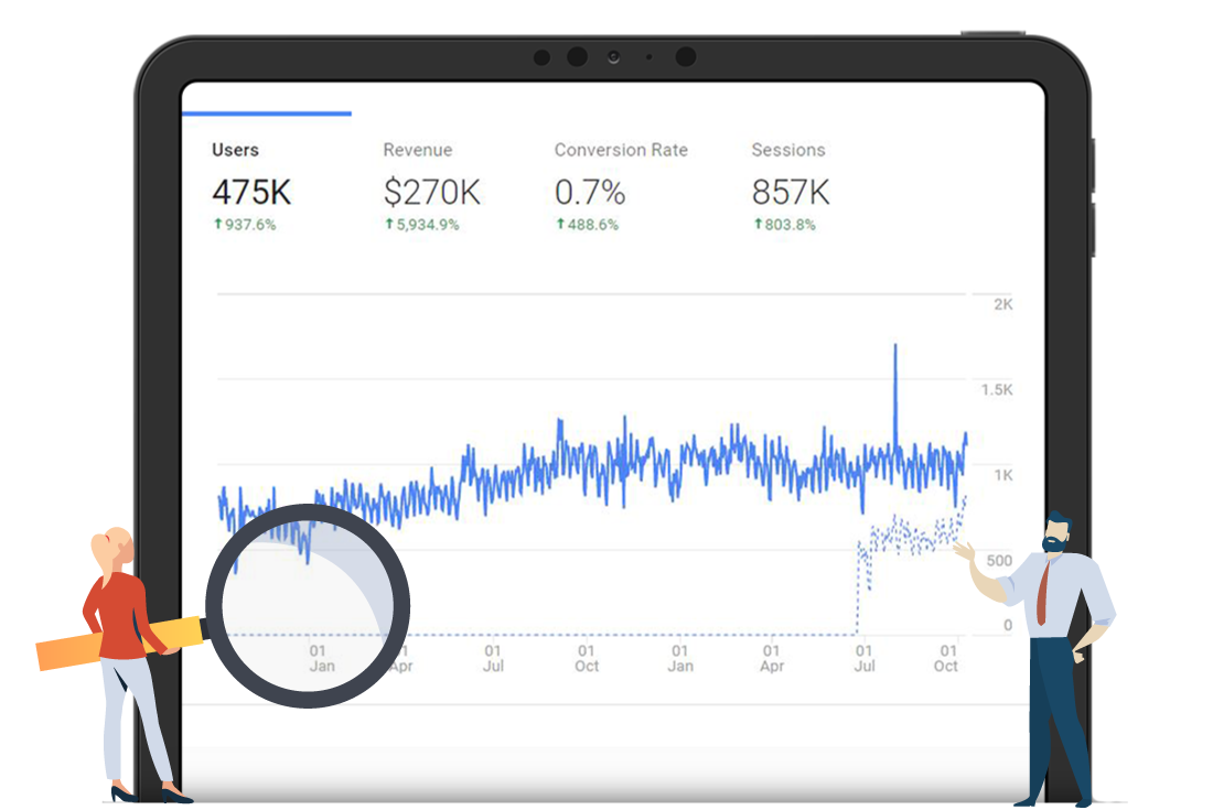 Website Traffic Analytics